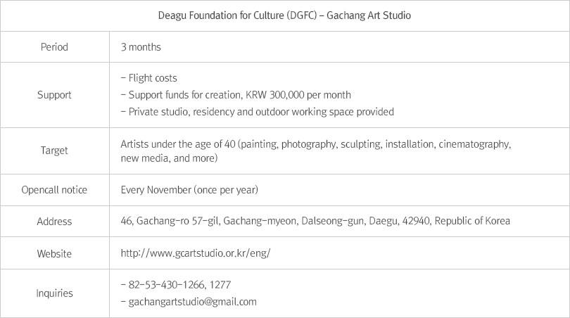 Gachang Art Studio