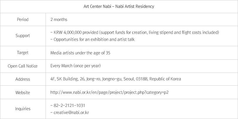 Artist Residency TEMI